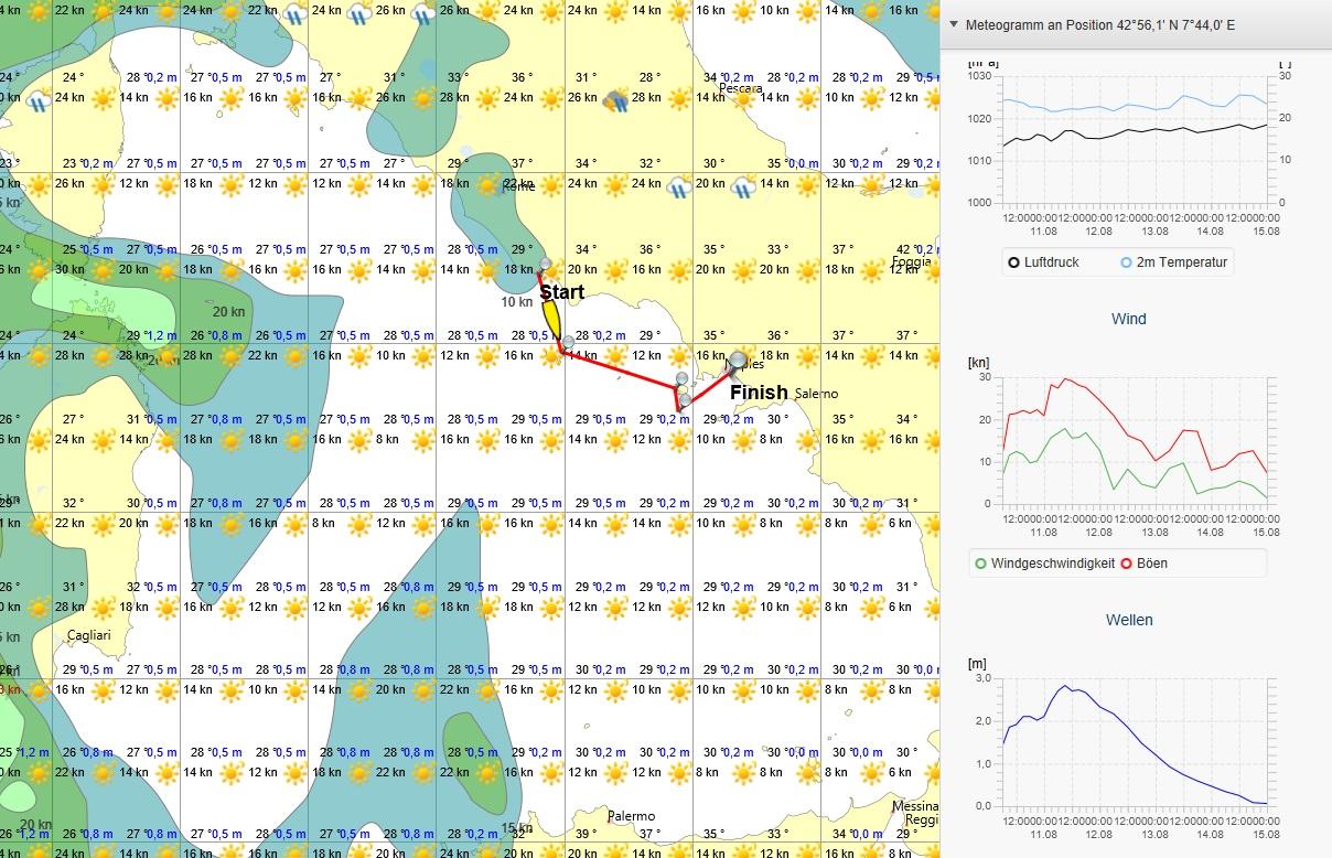 Software SEAMAN PRO - Kinderleicht zur Wetter Navigation Meteogramme Streckenwetter Bericht